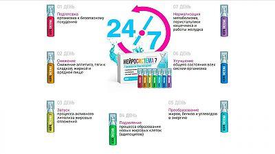 Нейросистема 7_2